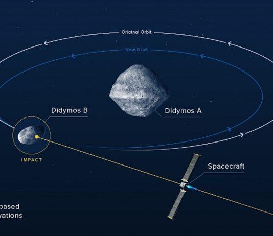 Το σκίτσο περιγράφει το 1ο σκέλος (DART) της AIDA (Πηγή: NASA/JHU/APL)